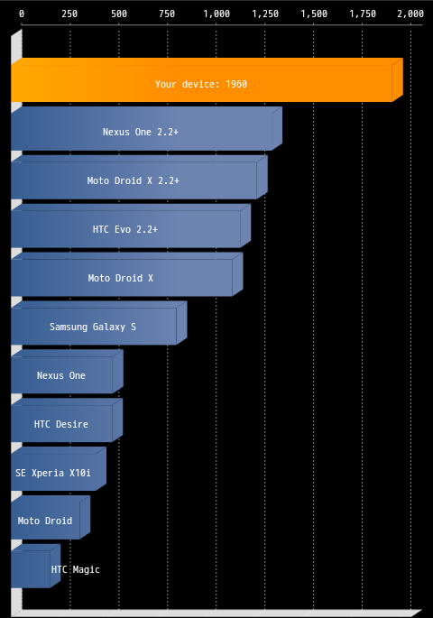 dhd-android2.2.1-soft1.72.405.3.png
